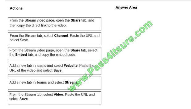 Origexams MS-300 exam questions-q2