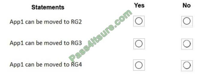 Origexams AZ-103 exam questions-q1-2