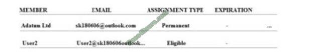 Origexams AZ-103 exam questions-q10-2