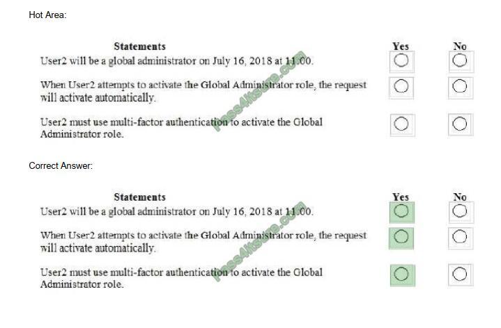 Origexams AZ-103 exam questions-q10-4