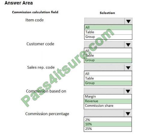 Origexams mb-330 exam questions-q11-2