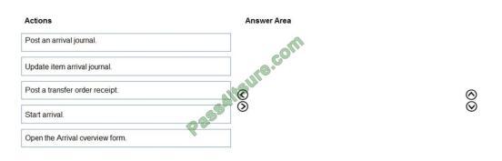 Origexams mb-330 exam questions-q13