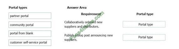 PL-900 exam questions-q13