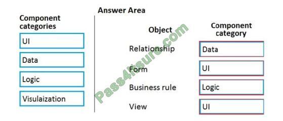 PL-900 exam questions-q8-2
