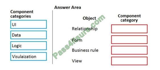 PL-900 exam questions-q8